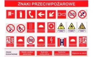znaki przeciwpożarowe i ewakuacyjne